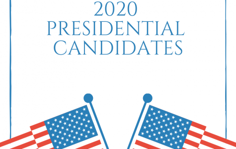 Presidential Candidates for 2020