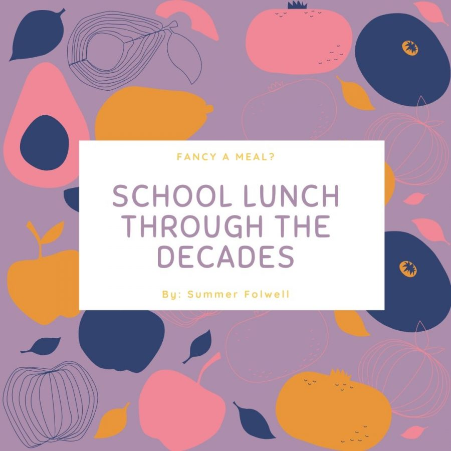 School+Lunches+Through+The+Decades