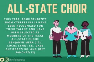 Cy Falls All Staters